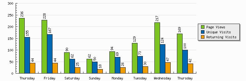 graph_summary_barchart-3