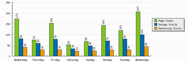 graph_summary_barchart-5