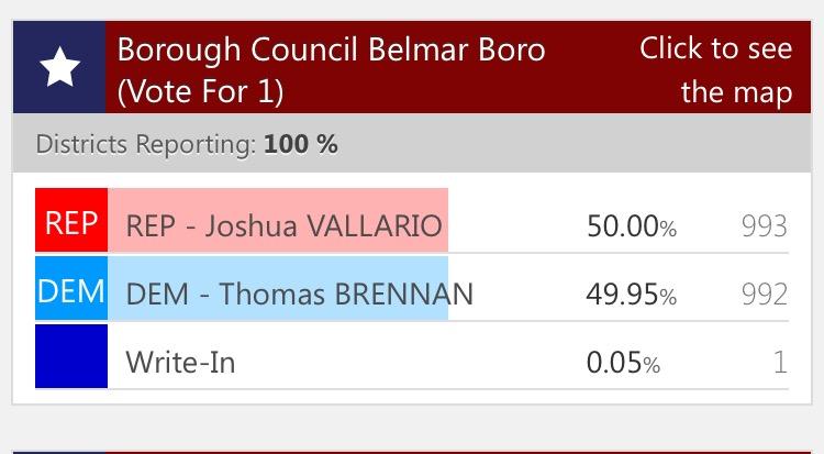 Common sense for belmar county calls it official for Common sense for belmar