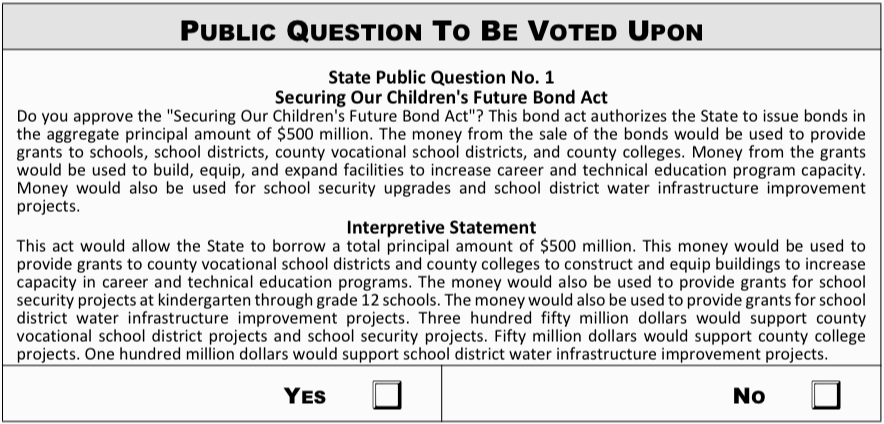 Common Sense For Belmar › Good Questions